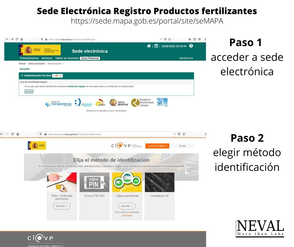 REGISTRO DE PRODUCTOS FERTILIZANTES